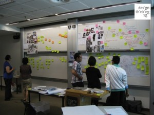 Introduction to Design Thinking Workshop by DesingThinkingSG