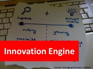 Triode - Innovation Engine