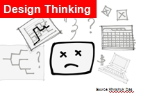 Design Thinking is not a replacement...